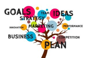 Plan Your Business the Right Way