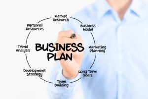 Starting a New Business With Basic Planning